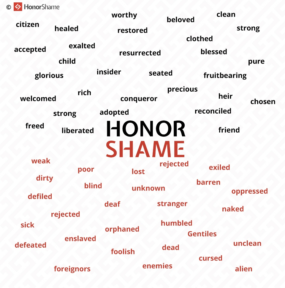 6 places honor shame hide in the bible honorshame biblical metaphors of status reversal buycottarizona Choice Image