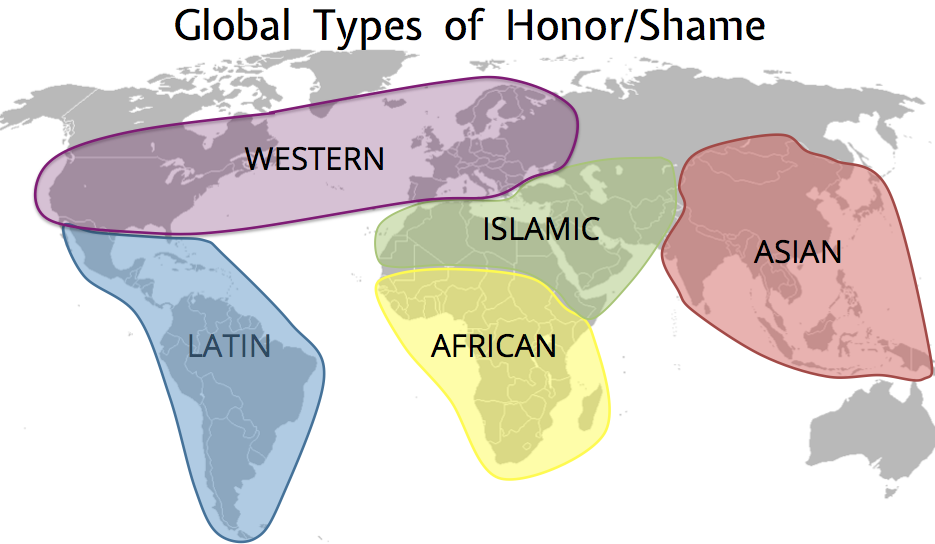 Global Types of Honor:Shame