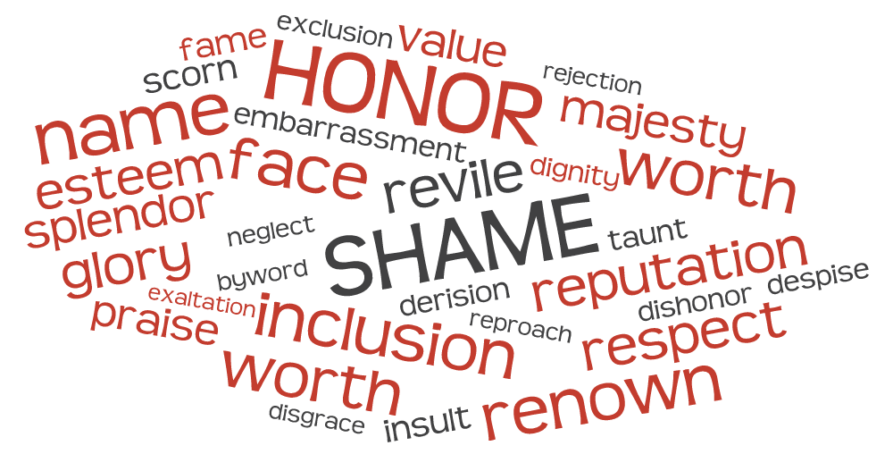 HonorShame synonyms