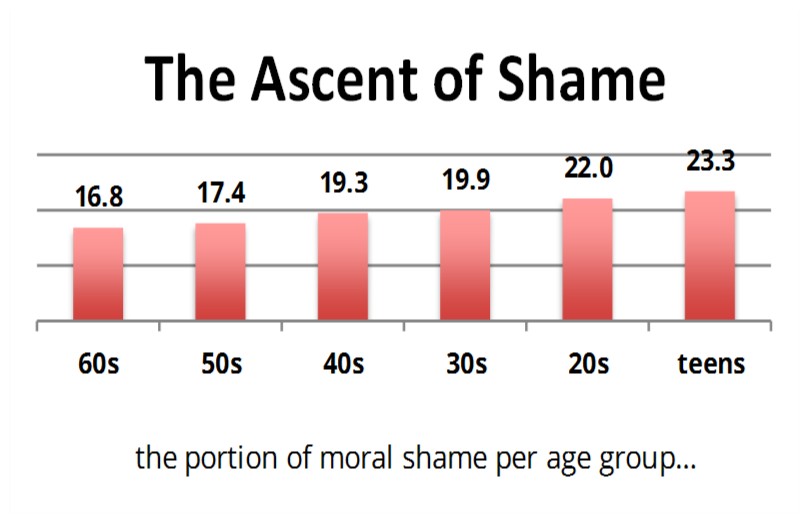 ascent_of_shame