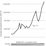 Inequality-by-Kenworthy