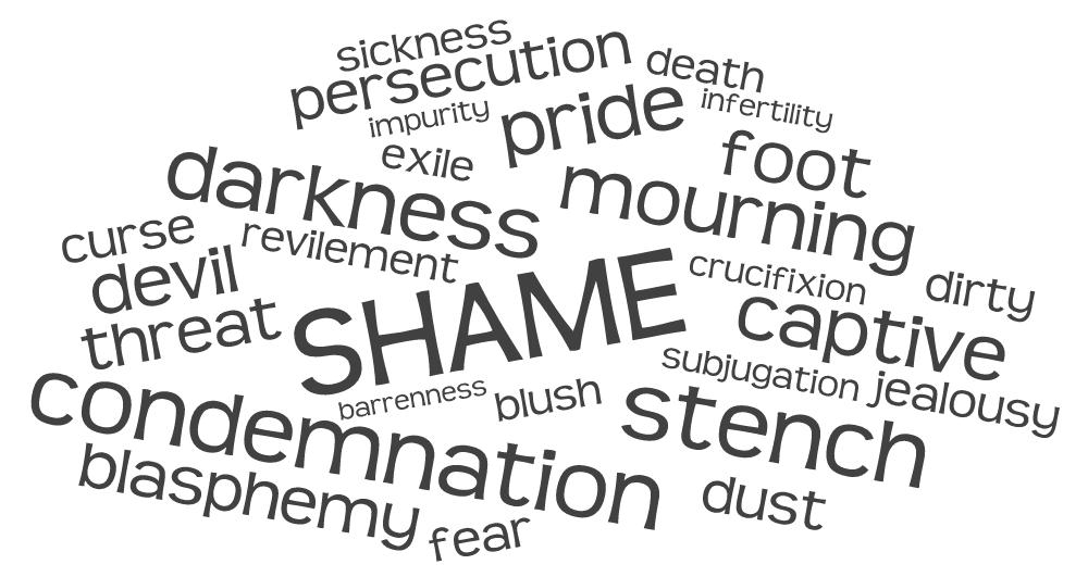 shame associations