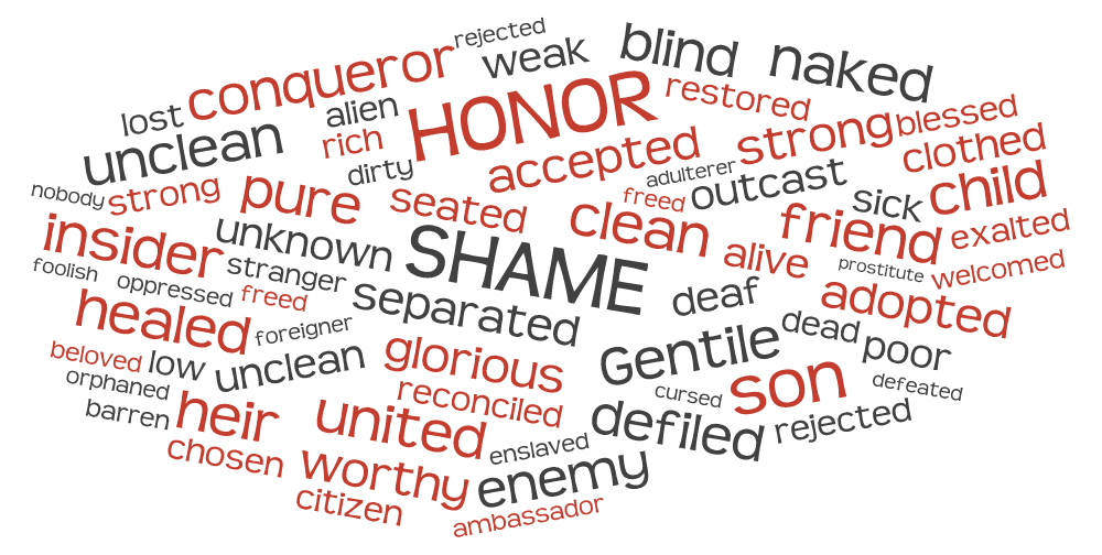 honorshame metaphors (2)