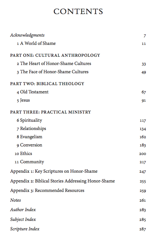 Contents for Honor-Shame book