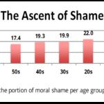 ascent_of_shame